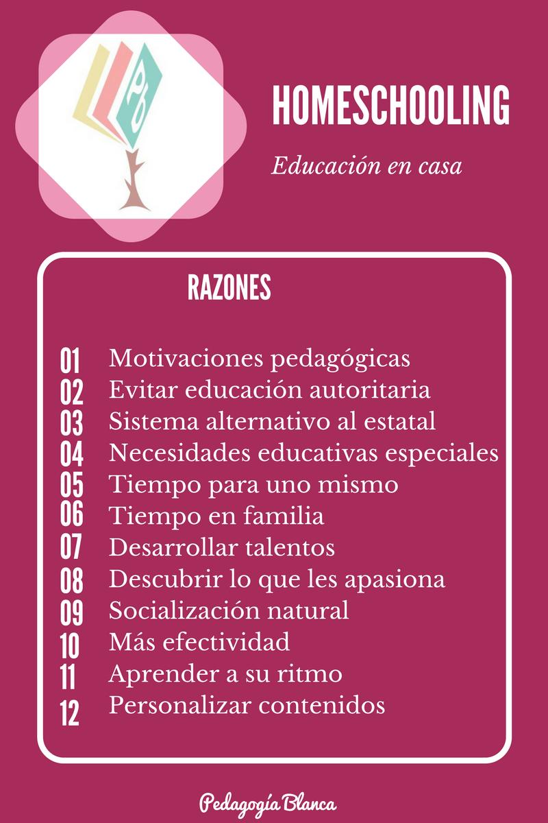 homeschooling(2)